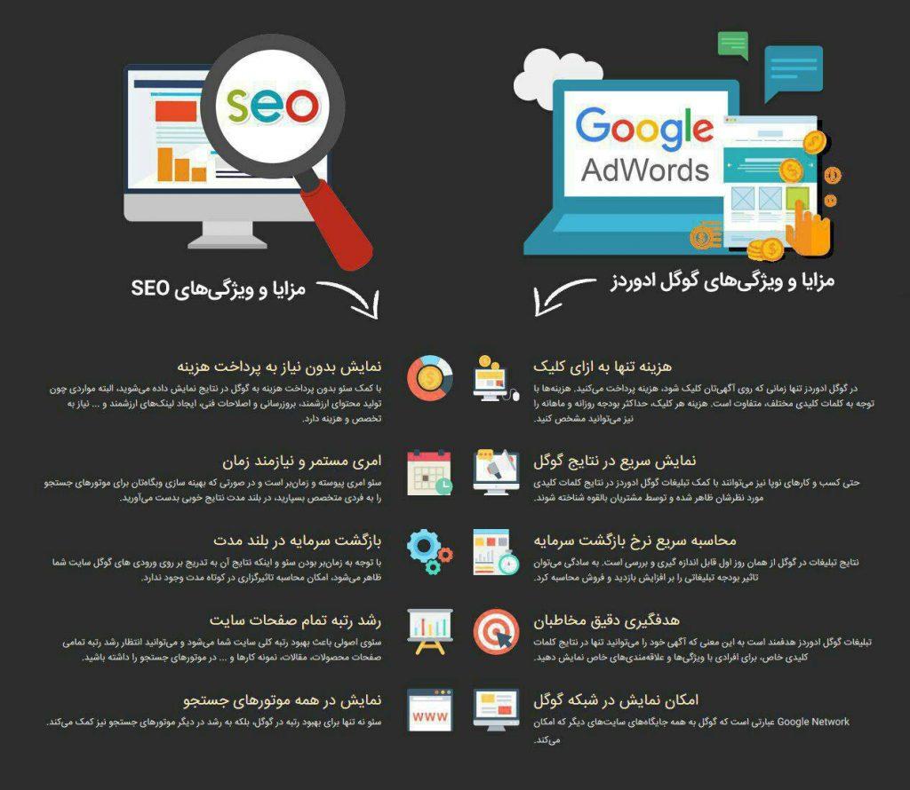 مزایای سئو و تبلیغات گوگل