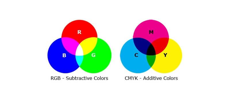رنگ های کاهش و افزایشی