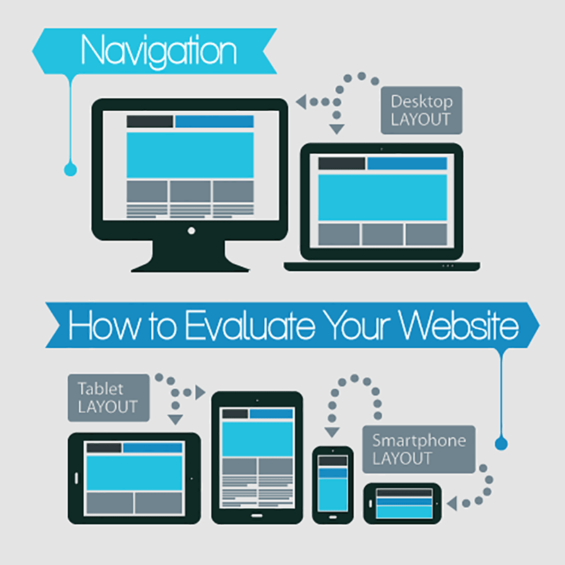 اهمیت ناوبری (navigation) در سایت