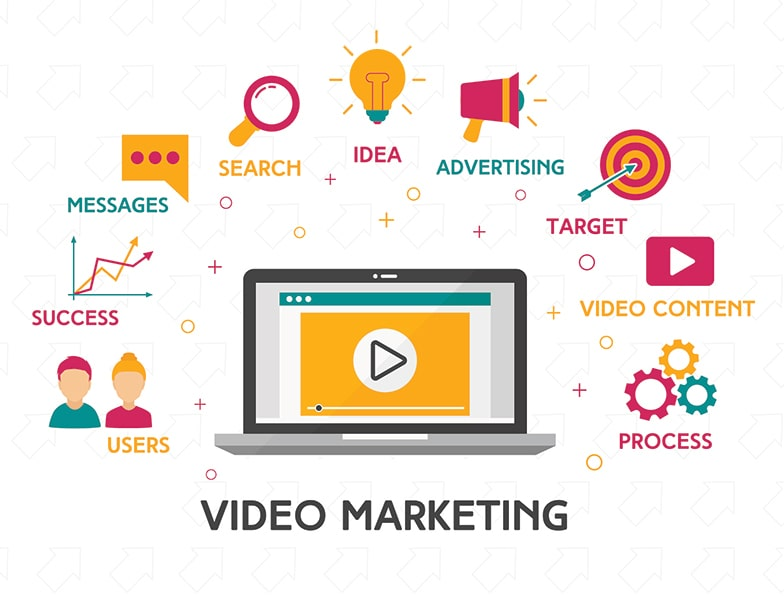 بررسی مفهوم ویدیو مارکتینگ