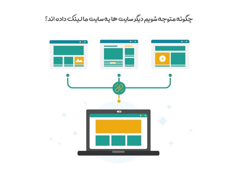 چگونه متوجه شویم چه سایت هایی به ما لینک داده اند؟