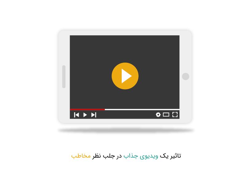 تاثیر ویدیو در جذب مخاطب چقدر است؟
