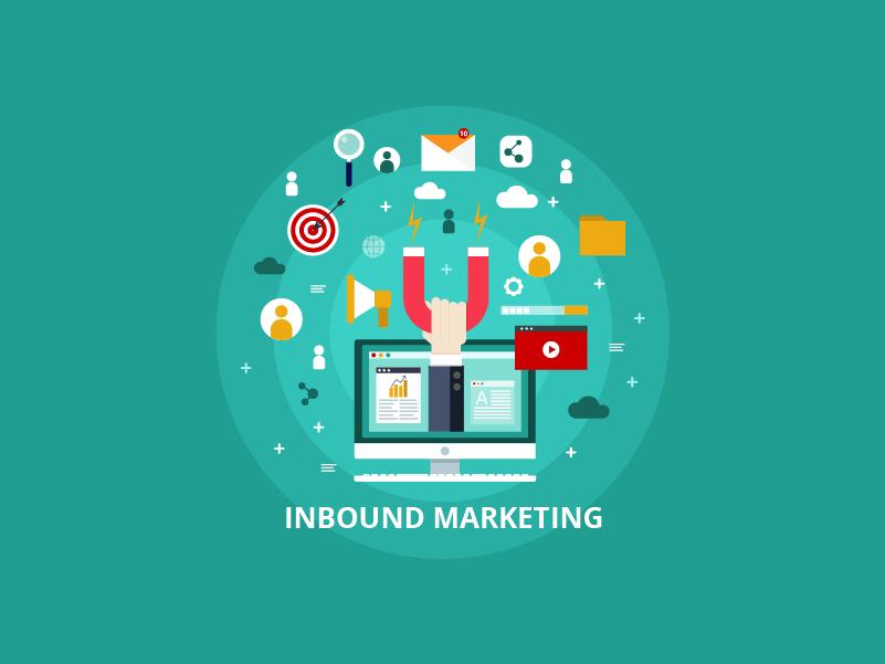 بازاریابی درون گرا (Inbound Marketing)
