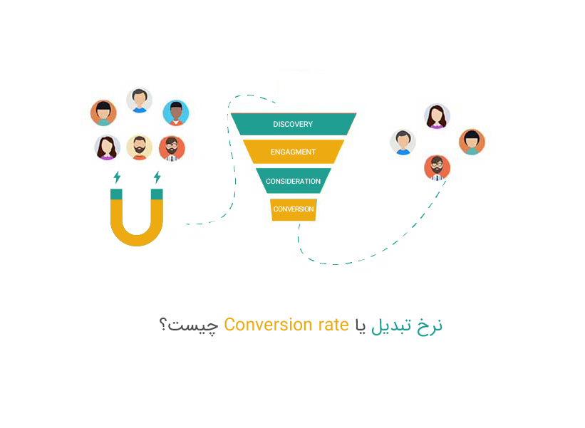 نرخ تبدیل (conversion rate) چیست؟