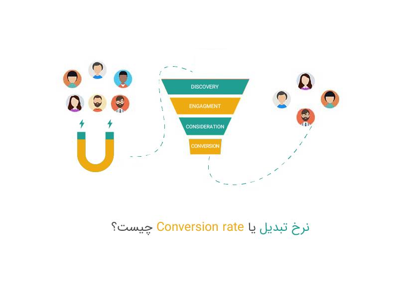 نرخ تبدیل (Conversion Rate) چیست و چگونه می توان آن را بهینه کرد؟