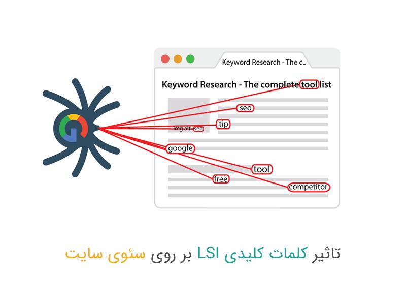 تاثیر کلمات کلیدی LSI