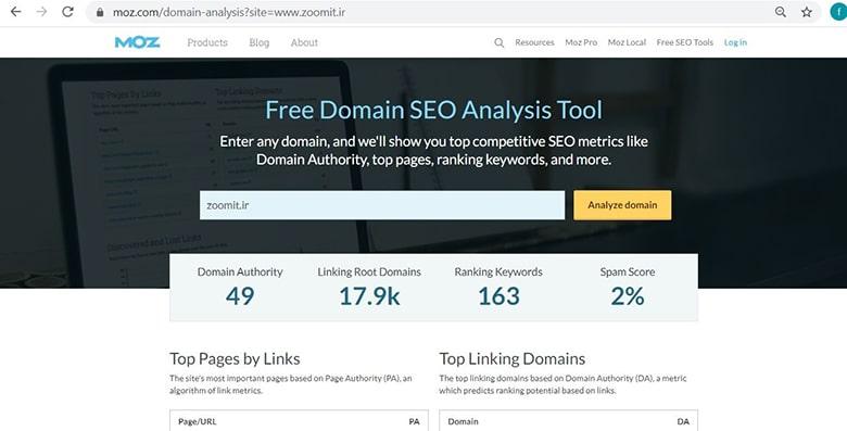 Analyze Domain
